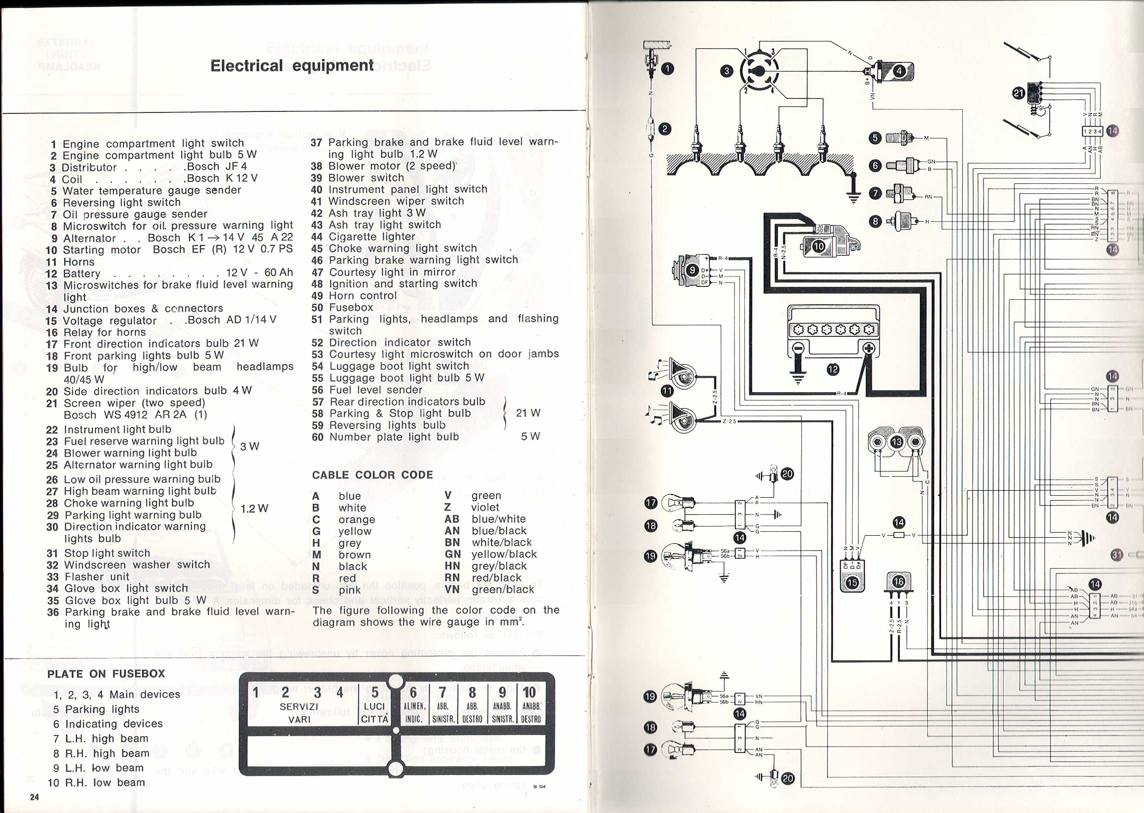 wiring1 windscreen washers and wiring diagrams alfa romeo bulletin board alfa romeo wiring diagram at nearapp.co
